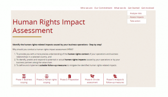 HRIA Tool Startseite Human Rights Impact assessment